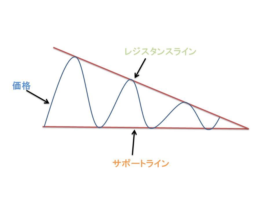 trendline_7