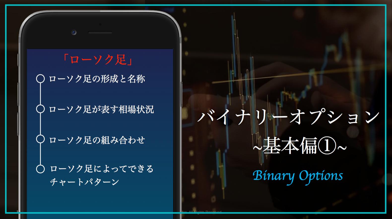 テクニカル基本編① [ローソク足について知ろう!]