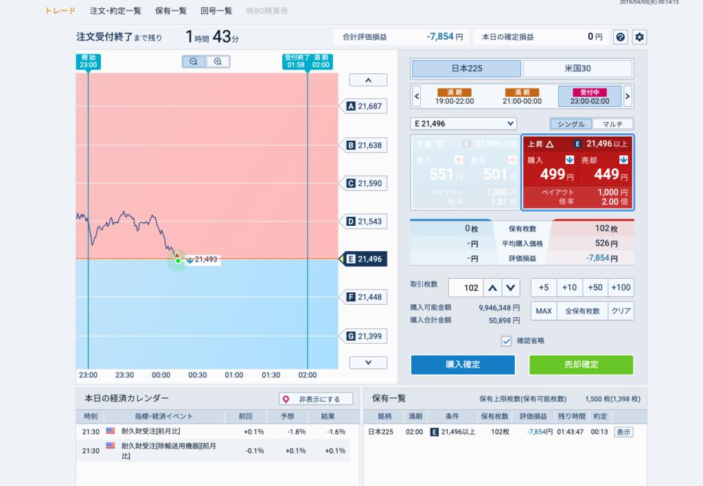 仮想マネーによる株価指数バイナリーオプション取引